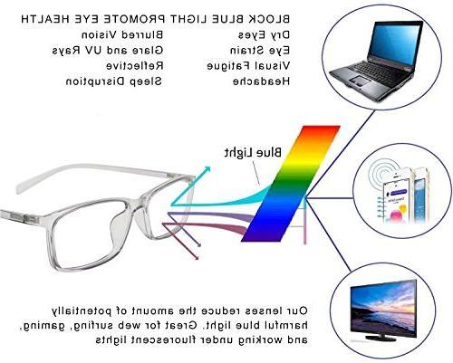 Reading Glasses Light Reader Screen Glare Lens for